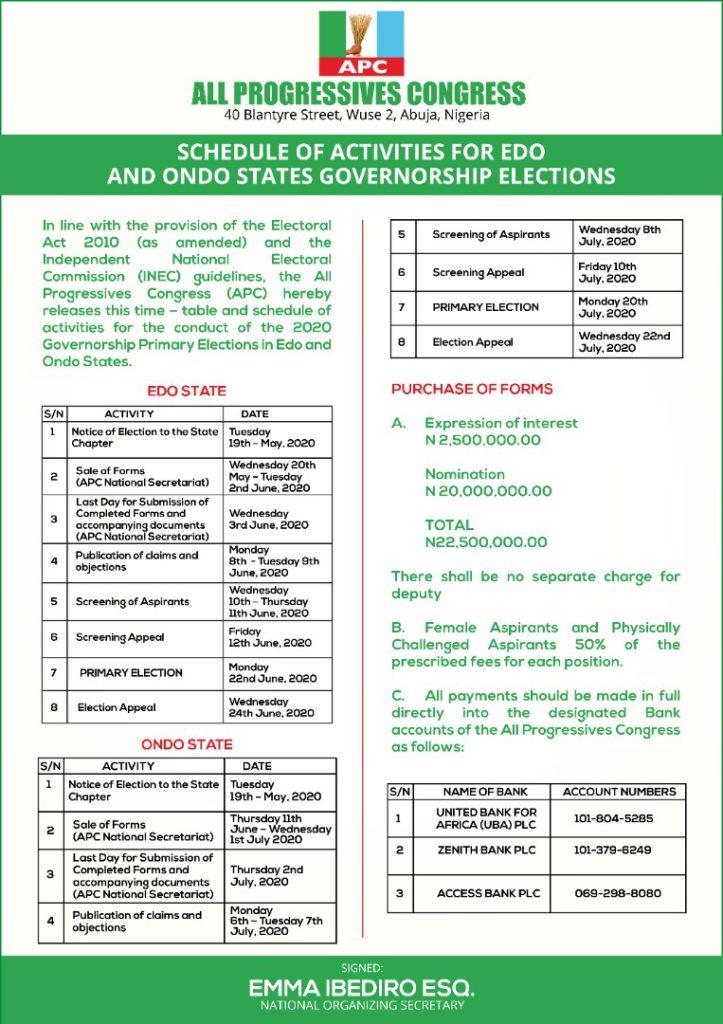 BREAKING: APC Gubernatorial Aspirants for Edo,
